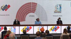 Bekanntgabe der Wahlergebnisse durch den CNE. Screenshot: VTV